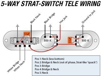 5 way wiring where to ground Telecaster Guitar Forum