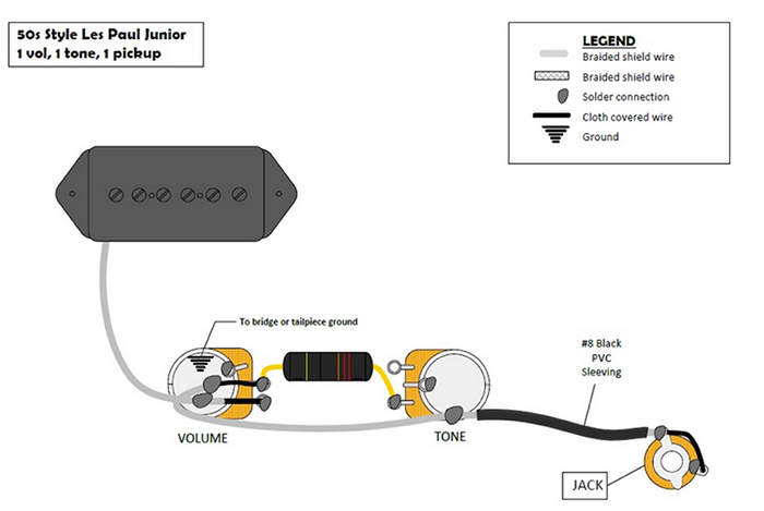 emerson pre wired lp jr kit telecaster guitar forum les paul p90 wiring diagram at alyssarenee.co