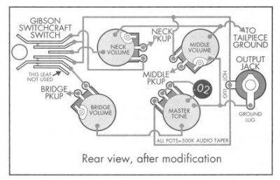 gibson firebird vii wiring diagram online wiring diagram gibson firebird vii wiring diagram schematic diagramgibson firebird vii wiring diagram wiring diagram humbucker wiring schematics
