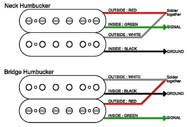 ibanez 2 humbucker wiring diagram images two pickup wiring humbucker pickup wiring diagram on double neck guitar schematic