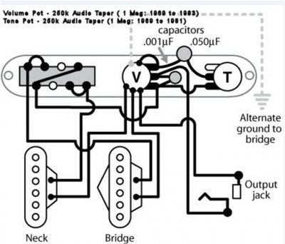 Wiring Diagram Fender Stratocaster likewise Single Coil Pickup Wiring Diagram additionally Squier Strat Wiring Diagram Affinity besides Es 335 Wiring Harness further Fender Stratocaster Tbx Wiring Diagram. on tele b wiring diagram