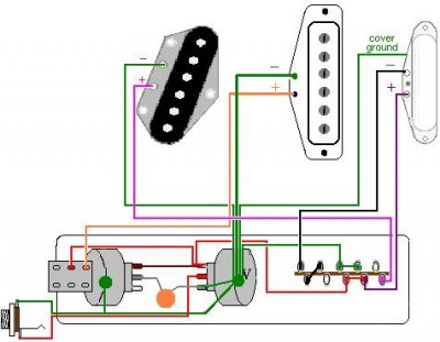any fun wiring tricks with 5 way telecaster guitar forum. Black Bedroom Furniture Sets. Home Design Ideas