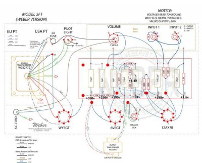 Telecaster Twisted Tele 3 Way Switch Wiring Diagram