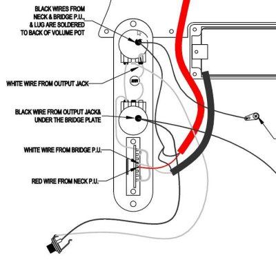 Blacktop Telecaster Switch Wiring | Wiring Diagram on