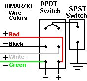 wiring a dimarzio humbucker for series parallel and split. Black Bedroom Furniture Sets. Home Design Ideas