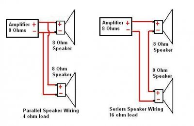 is it safe to run an 8 ohm output into 2x 8 ohm inputs ... 2 8 ohm speaker wiring diagram free download