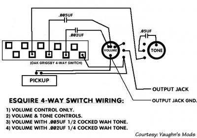 24374 dd8a055bef8c24b20adfd8defb4016db eldred esquire wiring mod page 3 telecaster guitar forum