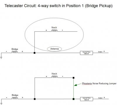 4-way switch - Antenna Theory: How does Phostenix noise reduction ...