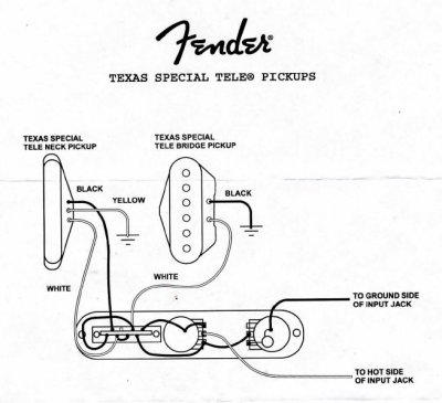 Strange Happenings With Cs Texas Special Tele Pickup Set