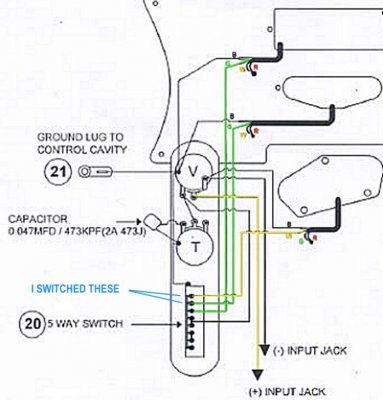 tele 5-way 3 pickup wiring Mod | Telecaster Guitar Forum on fender strat wiring diagram, telecaster pickup wiring diagram, fender 5-way switch diagram, telecaster 3-way wiring diagram, gibson explorer wiring diagram, coil wiring diagram, stratocaster 5-way switch diagram, humbucker pickup wiring diagram, ibanez 5-way switch diagram, tele 4-way switch wiring, ssh 5-way switch diagram,