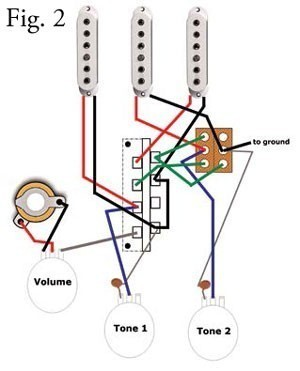 monoprice strat remodel page 2 telecaster guitar forum. Black Bedroom Furniture Sets. Home Design Ideas