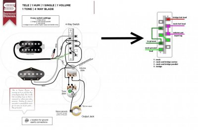 Seymour Duncan Stratocaster Wiring Diagram as well Wdu Hhh3t22 01 besides Will This Work Diagram Of Sh Config 4 Way With S1 Switch For  ment likewise Telecaster Wiring 5 Way Switch Diagram besides Guitar Pickup Wiring Diagrams. on telecaster 3 way switch schematic