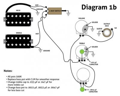 159367 2 Humbuckers 2 Volume 1 Tone 3 Way Lever Switch Tele Style likewise Wiring Diagram For 3 Way Switch Guitar moreover 2 Hum Pickup Wiring Diagrams likewise Wdu Hss5l11 02 also Guitar wiring. on wiring diagram fender humbucker