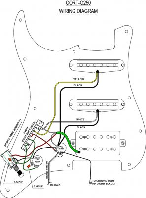 American Stratocaster Wiring Diagram on stock telecaster wiring diagram