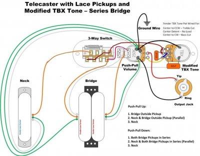 Work In Progress: Telecaster Modern Player Plus modification ... Fender Modern Strat Wiring Diagram on fender squier wiring-diagram, les paul wiring diagram, mosrite wiring diagram, gibson thunderbird wiring diagram, gibson les paul diagram, telecaster wiring diagram, sm57 wiring diagram, fender jaguar diagram, dpdt on-off-on switch diagram, golf cart 36 volt wiring diagram, push pull pot diagram, evh pick up diagram, strat jack diagram, fender five way switch diagram, stratocaster pickup wiring diagram, epiphone wiring diagram, squier stratocaster wiring diagram, american stratocaster wiring diagram, gibson lp wiring diagram, musicman wiring diagram,