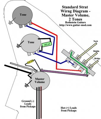 Strat Wiring Diagram Tone Bridge on electric starter diagram, strat guitar, strat switch, strat dimensions, strat trem block, stratocaster diagram, strat parts, brian diagram, fender diagram, alpine wire harness diagram, strat schematic, strat harness diagram, gas pump diagram, strat bridge tone mod, guitar diagram, strat headstock, strat gold pickguard, strat tone controls, strat colors,