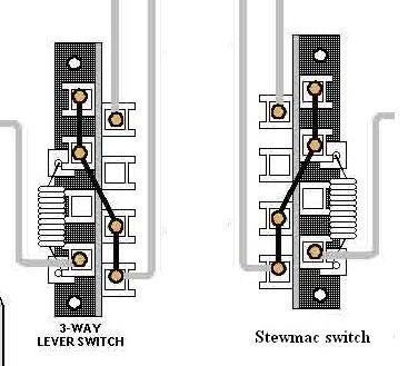 tele 3 way wire diagram? telecaster guitar forum fender tele 3-way switch wiring 3 way stewmac jpg