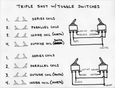 75505 6f23f539f91af7cc5697593e2e225850 emulating seymour duncan triple shot w switches telecaster seymour duncan triple shot wiring diagram at eliteediting.co