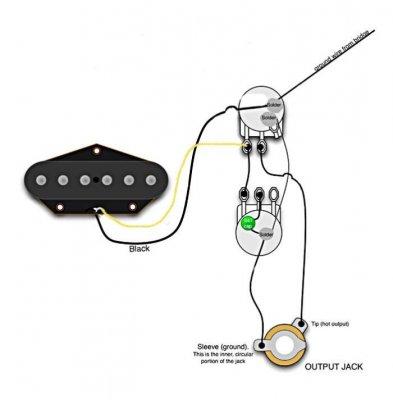 single pickup wiring telecaster guitar forum rh tdpri com single pickup electric guitar wiring diagram single coil pickup wiring diagram