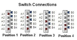 4 way switch wiring diagram fender 4 way fender switch wiring help telecaster guitar forum  4 way fender switch wiring help