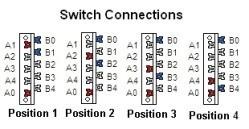4 Way Fender switch Wiring help | Telecaster Guitar Forum