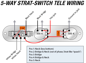 strat 5 way switch wiring strat image wiring diagram fender strat pickup wiring diagram wirdig on strat 5 way switch wiring