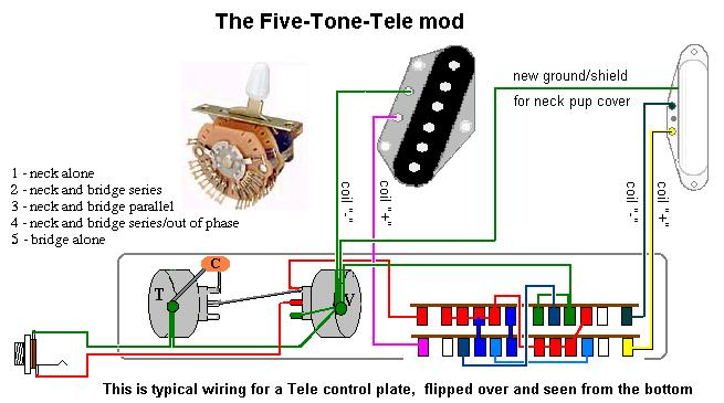 wiring SUPER5 tone 5 tone tele mod telecaster guitar forum telecaster wiring diagram 3 way at couponss.co