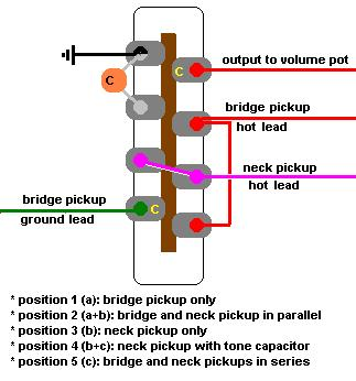 Viewtopic on tele 4 way switch wiring diagram