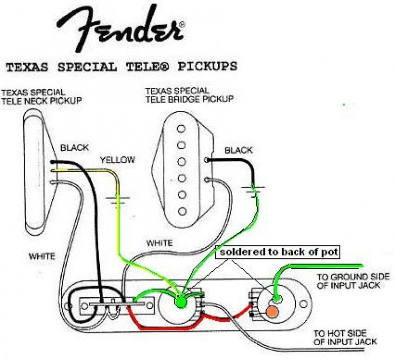 Custom Fender Telecaster Wiring Diagram - wiring diagrams schematics