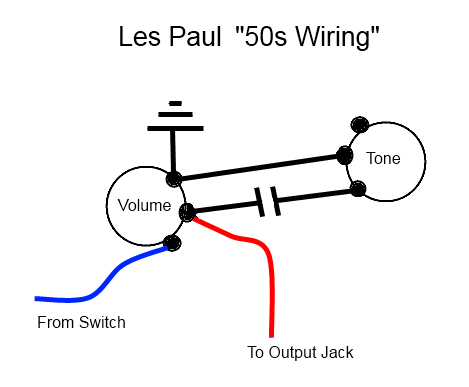 Les_Paul_50s_Wiring 50s wiring v treble bleed telecaster guitar forum vintage les paul wiring diagram at bayanpartner.co